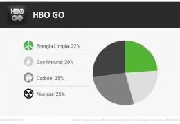 HBOGO – Energías Renovables